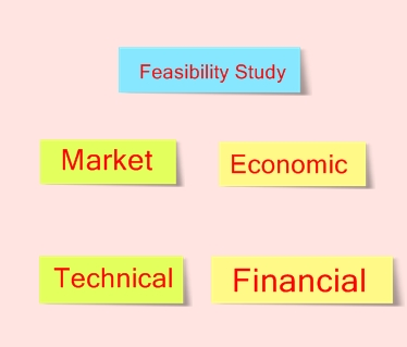 Introduction of restaurant feasibility study